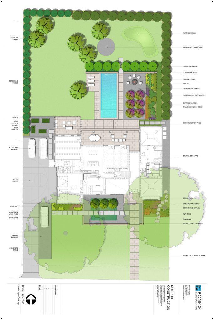 Bonick Landscaping Where Architecture Meets Landscape Design: A Collaboration